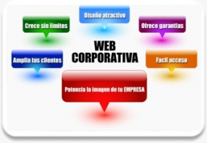 codetia-web-corporativa