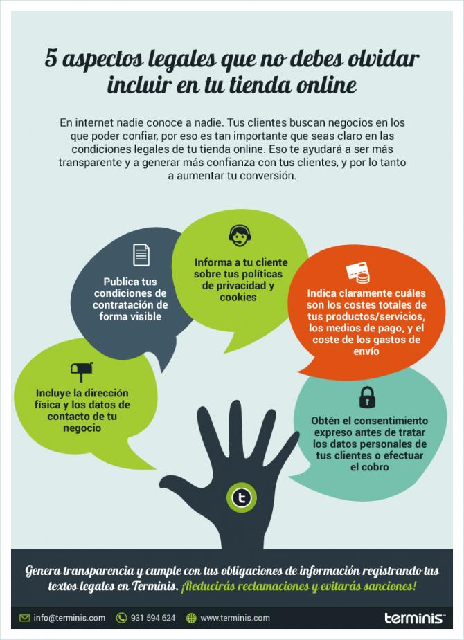 infografia_aspectos_legales_tienda_online