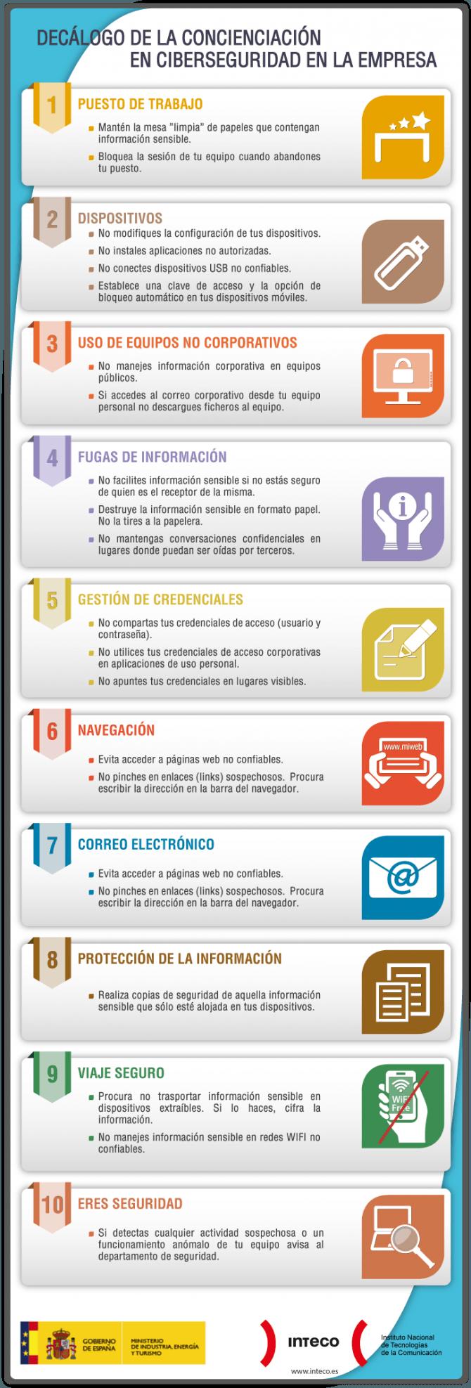 infografia_decalogo_empleado_ciberseguridad