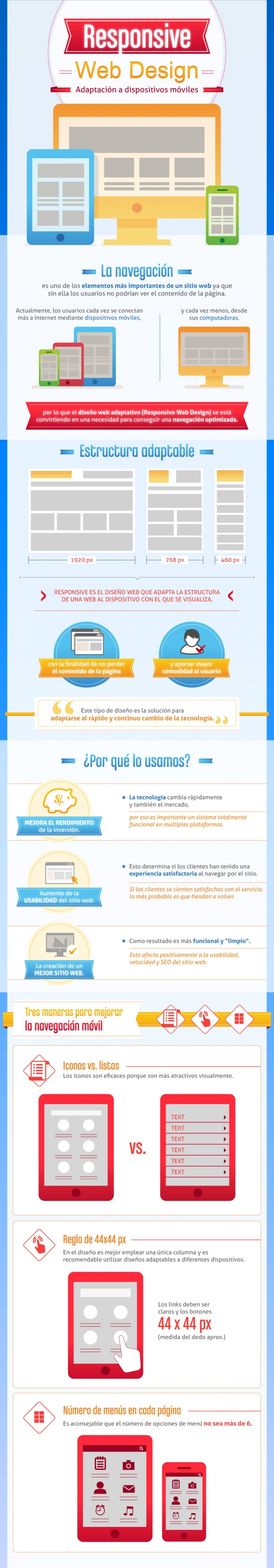 infografia_que_es_el_responsive_design_para_webs