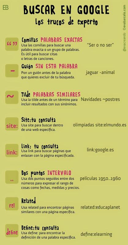 codetia-trucos-busqueda-google