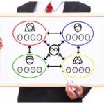 Seguridad en la LOPD de tu empresa o tienda online